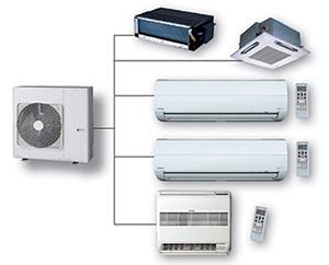 climatisation split systeme